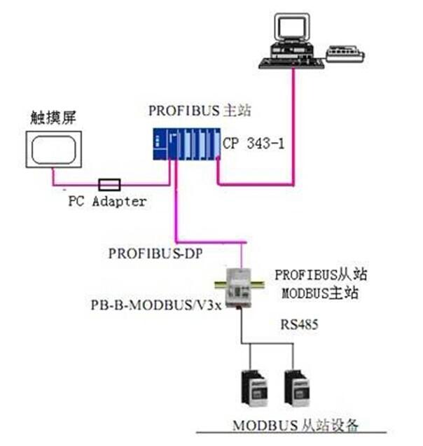 SK-070AS在空压机行业的应用案例